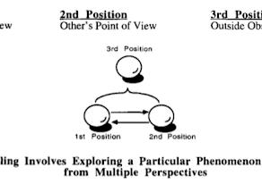 NLP - Modeling