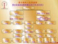 TAAA-第四屆組織架構0602-01.png