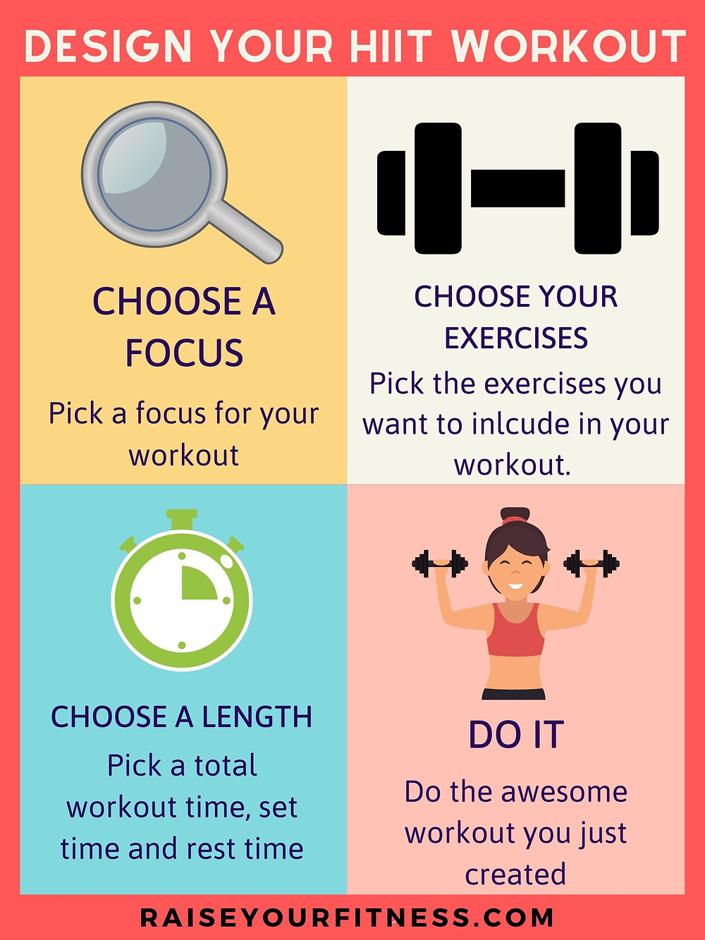 It is the steps to design your HIIT workout as we listed