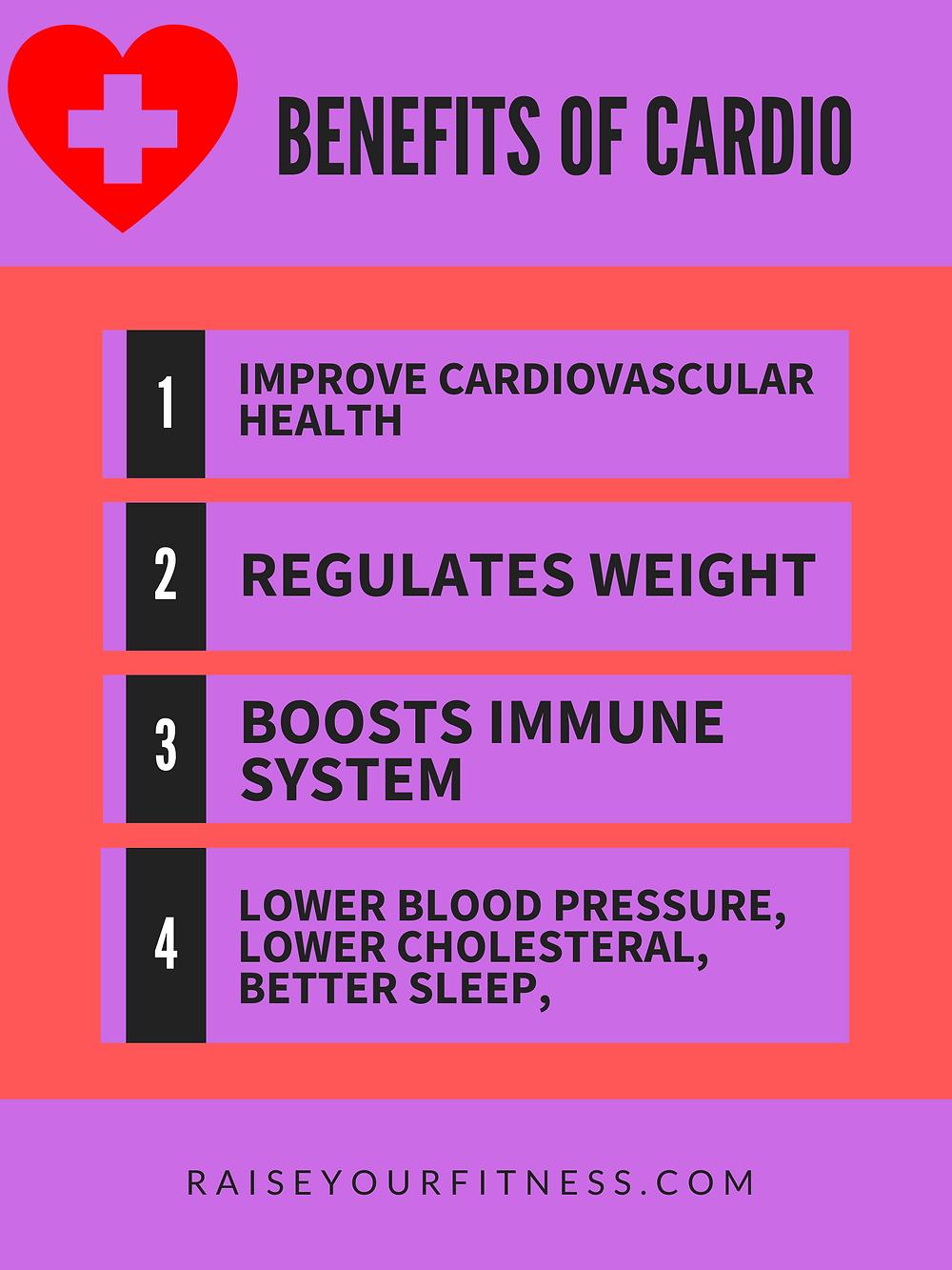 Summarizing the benefits of cardio that we talked about