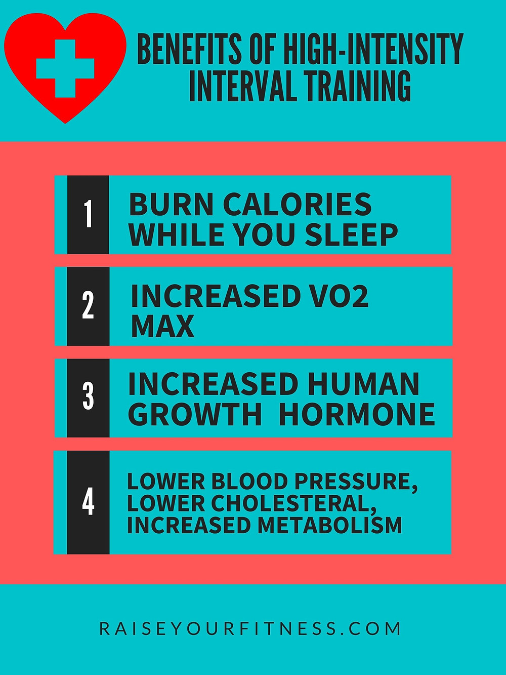 The benefits of high-intensity interval training. Restating the points we went over