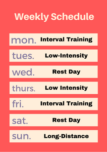 A weekly cardio schedule, monday interval training, tuesday low-intensity, wdnesday rest day, thursday low-intensity, friday interval training, saturday rest day, sunday long-distance