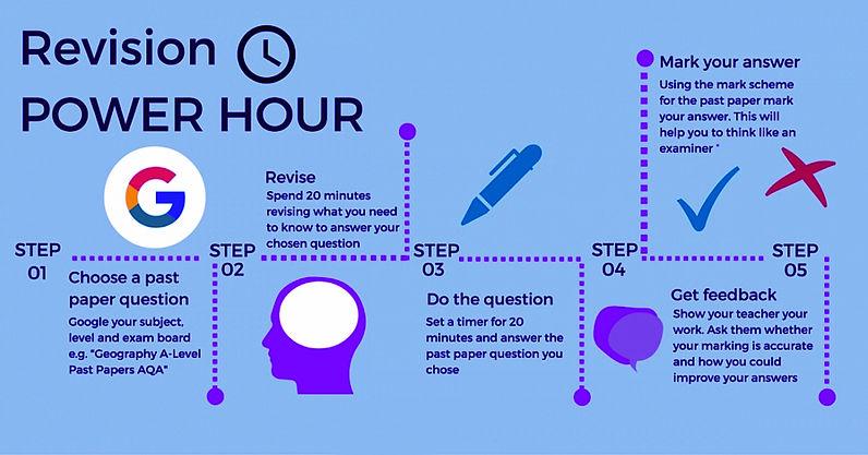 Revision-POWER-HOUR-1 copy.jpg