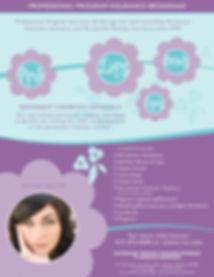 Permanent Makeup Insurance