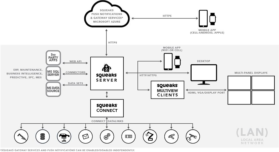 Connectivity AssetAsset 1_2x.png