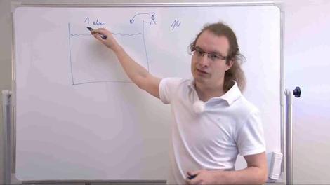 Mechanika tekutin, hydrostatika a hydrodynamika