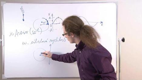 Kmitání harmonického oscilátoru