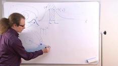 Atomová a kvantová fyzika