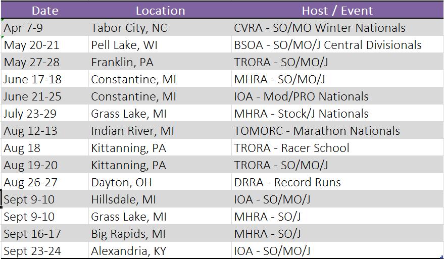 2017 APBA Region 6 Races of Interest