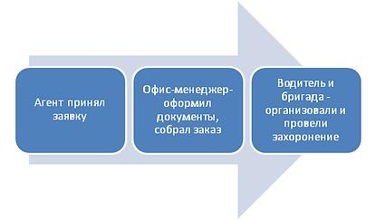 изображение_2021-02-09_103301.png