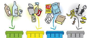 cogetrad-actualite-symboles-recyclage_ed