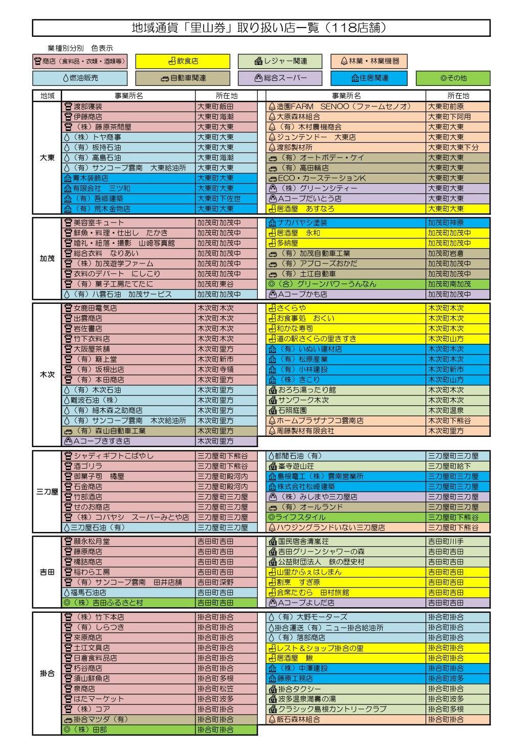 里山券_1119_nishikorirevised_page-0001.jpg