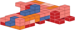 super block growth