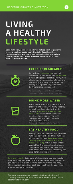 Healthy Lifestyle Infographic.png