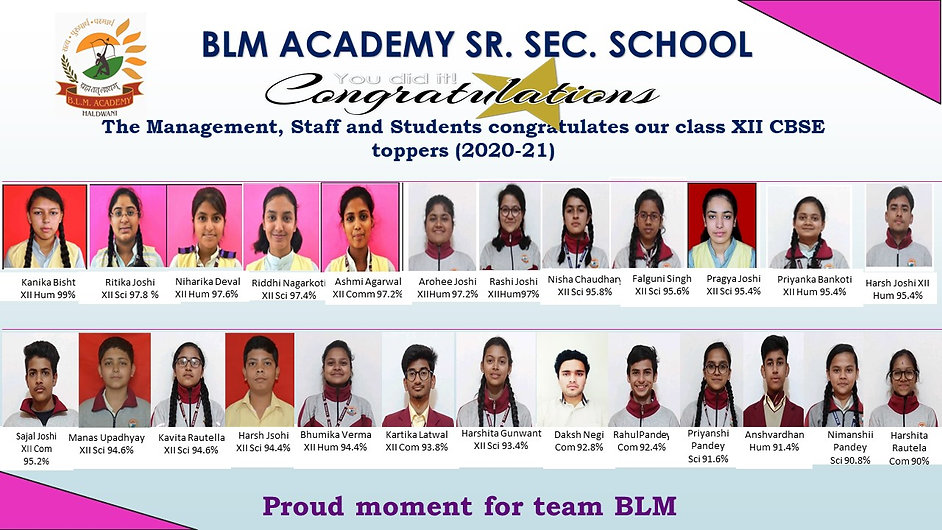 Class XII-TOPPERS-2021.JPG