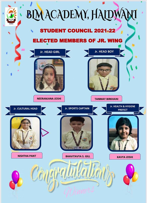STUDENT COUNCIL JW(2021-22) JR. HEADS1.jpg