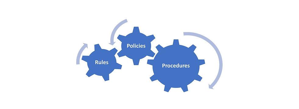 Policies-Procedures v6.jpg