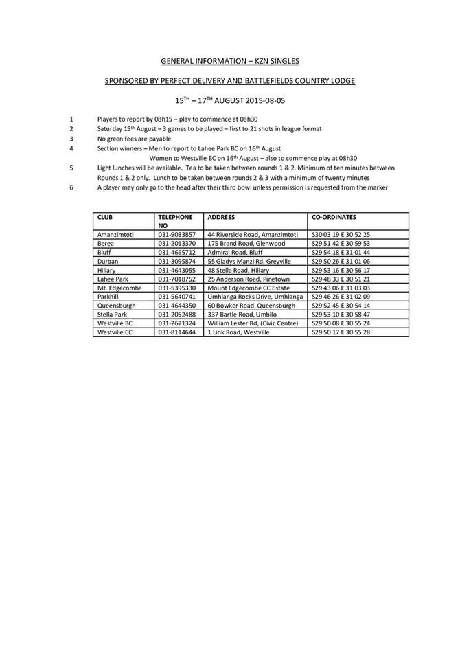 KZN OPEN BOWLING TOURNAMENT - SINGLES