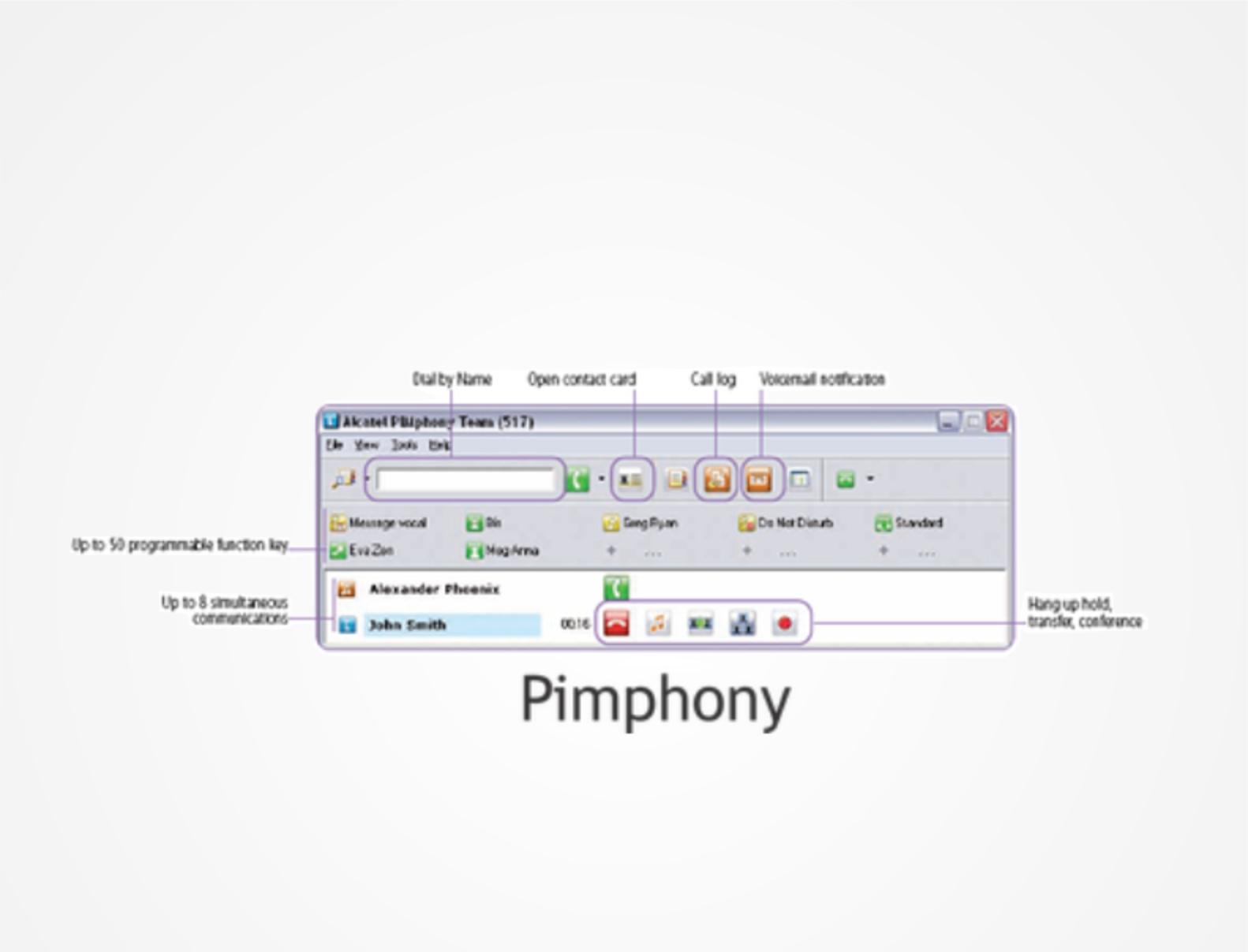 PIMphony Team