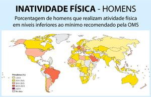 A população masculina brasileira está entre as 4 mais sedentárias do mundo