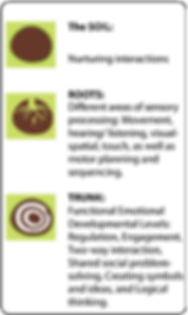The-Learning-Tree-symbols-the-soil.png