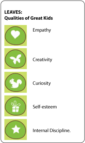 The-Learning-Tree-symbols-the-leaves.png