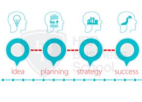 Đâu là sự khác biệt giữa mô hình kinh doanh và ý tưởng kinh doanh?