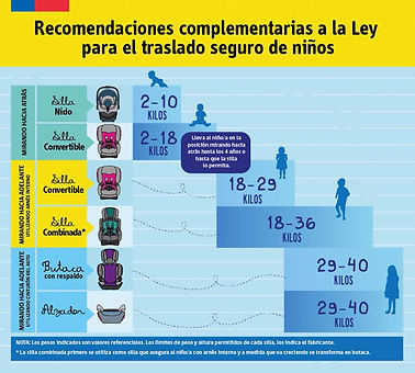 Prevención de Accidentes en Auto
