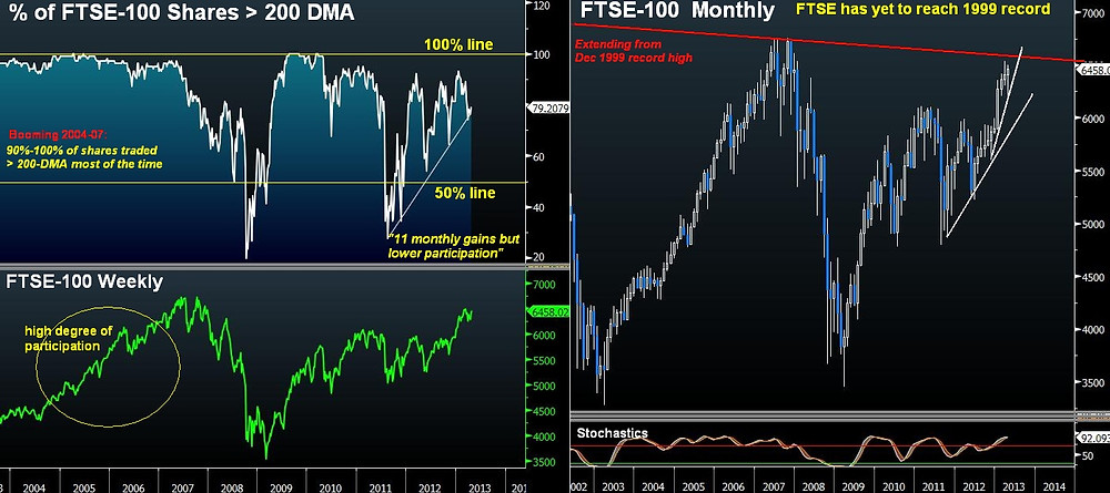 FTSE-100s-Internal-Strength.jpg
