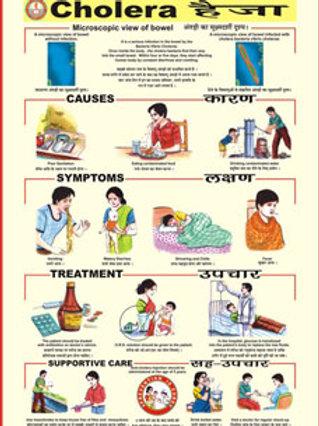 Health, Hygiene & Sanitation Charts - Set of 20 Charts