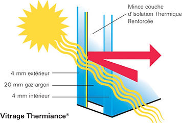 vitrage-thermiance.jpg