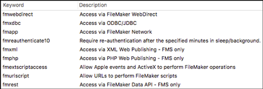 Five Great Features In FileMaker 16