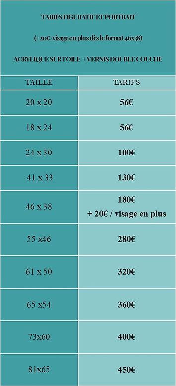 tableau tarifs surcomman mars 2021.jpg