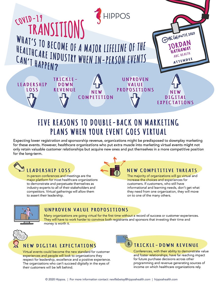 COVID-19 Transitions: Virtual Events Infographic