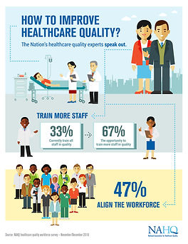 Healthcare Quality Workforce Survey Infographic