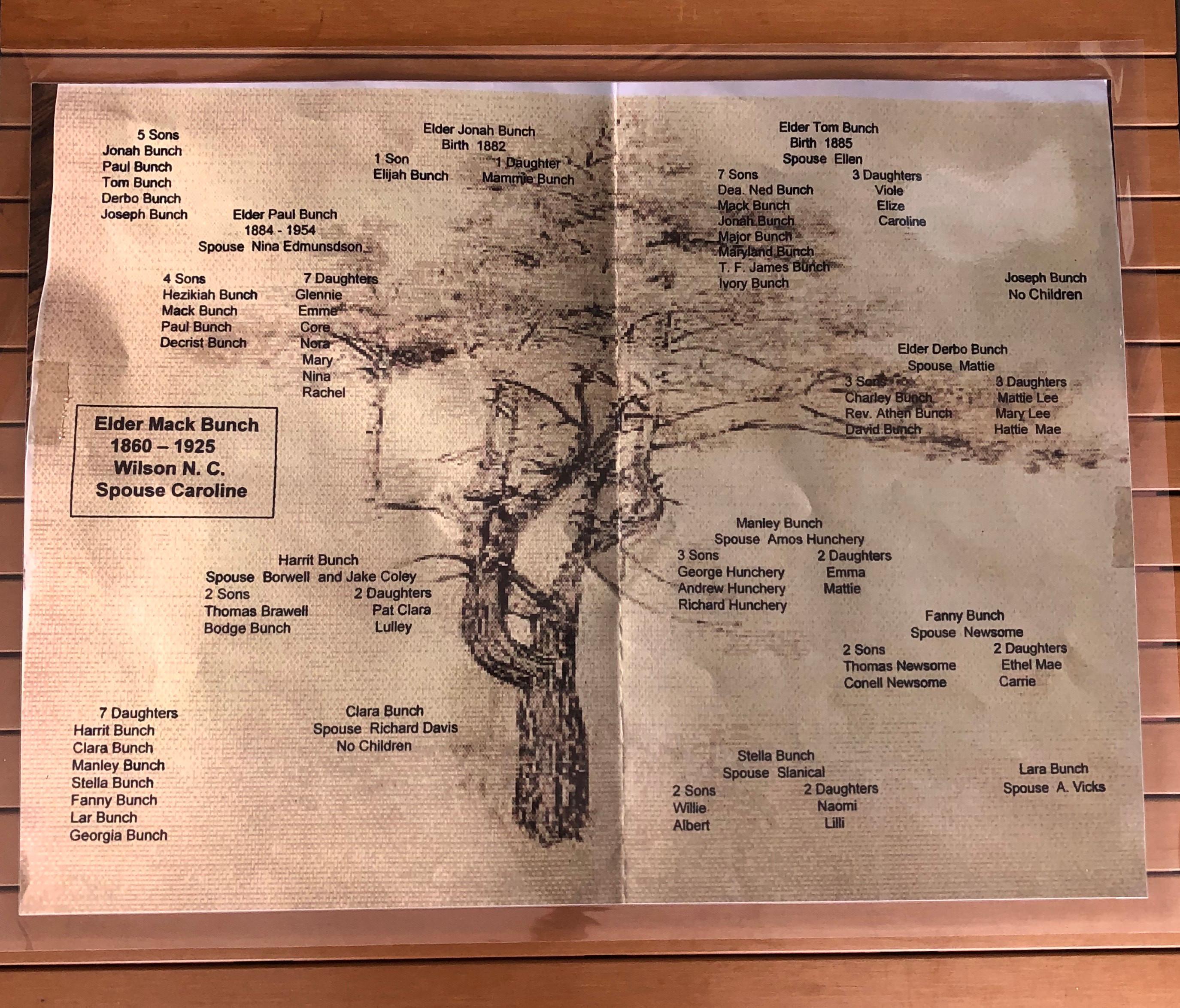 Genealogy Class (1-on-1)
