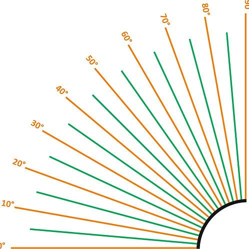 Gradeinteilung 0°-90°