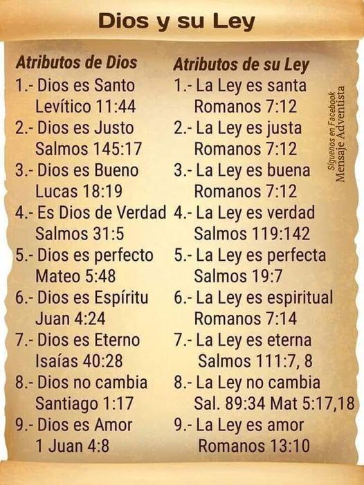 Atributos de Dios y atributos de la ley.