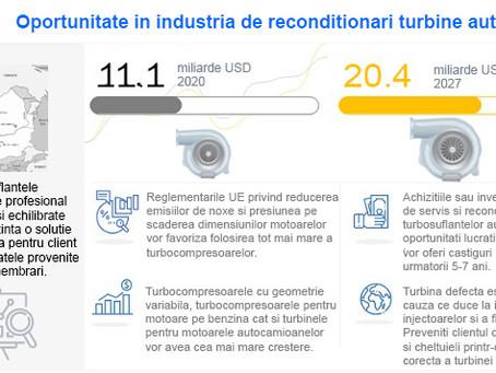 Estimarile pietei de turbocompresoare pentru autoturisme mici si autoutilitare 2020-2027