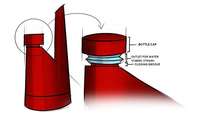 Drip Irrigation Product.jpg