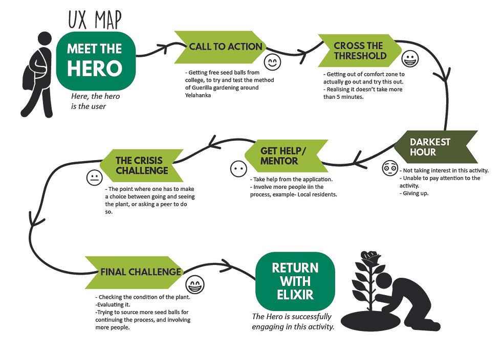 Hero's UX-100.jpg