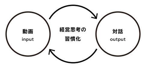 04_トップページ画像_習慣化.jpg