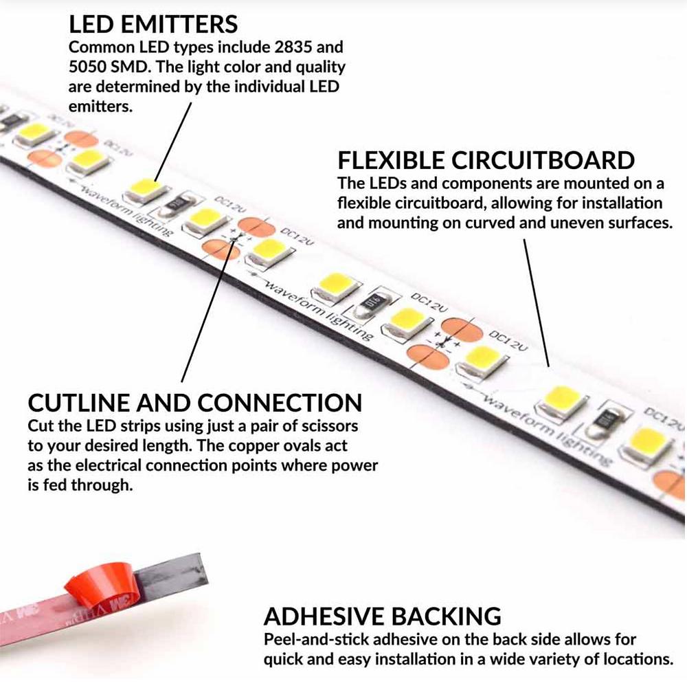 Componentes básicos de una cinta led