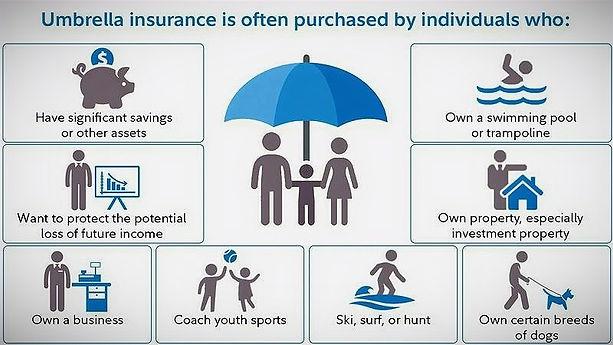 umbrella_insurance_2019_info_1_edited.jp