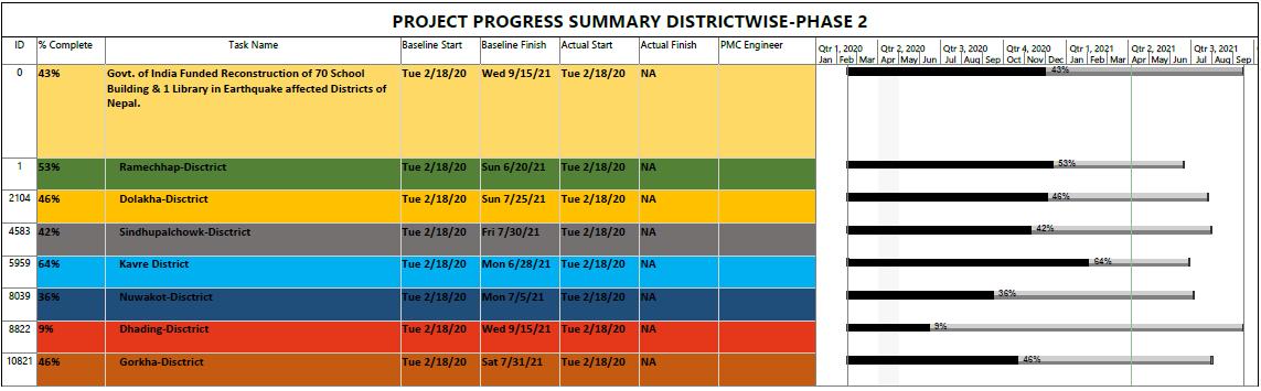 progress ph2.png