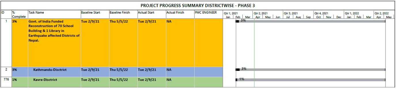 progress ph3.png