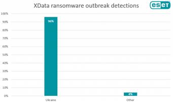 XData ransomware making rounds amid global WannaCryptor scare