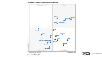 Gartner Recognizes ESET as a Visionary  in Endpoint Protection