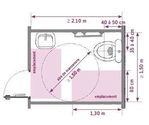 ergosolutions temoignages. Black Bedroom Furniture Sets. Home Design Ideas