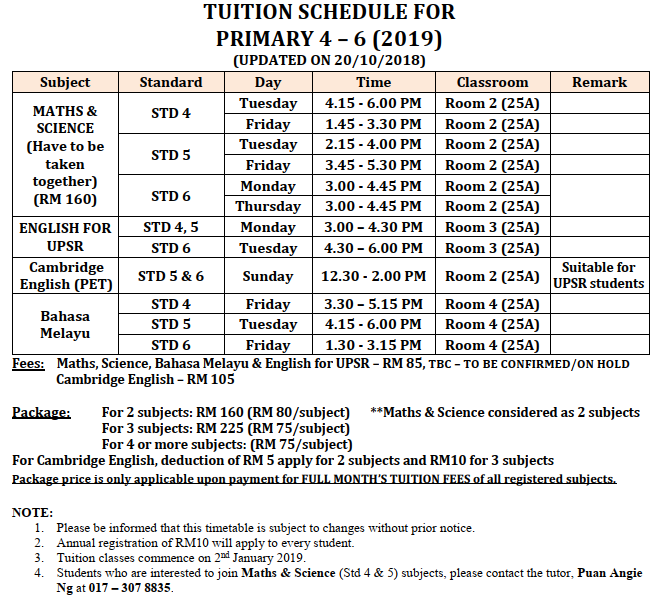 Primary UPSR Pusat Tuisyen Teliti 2019